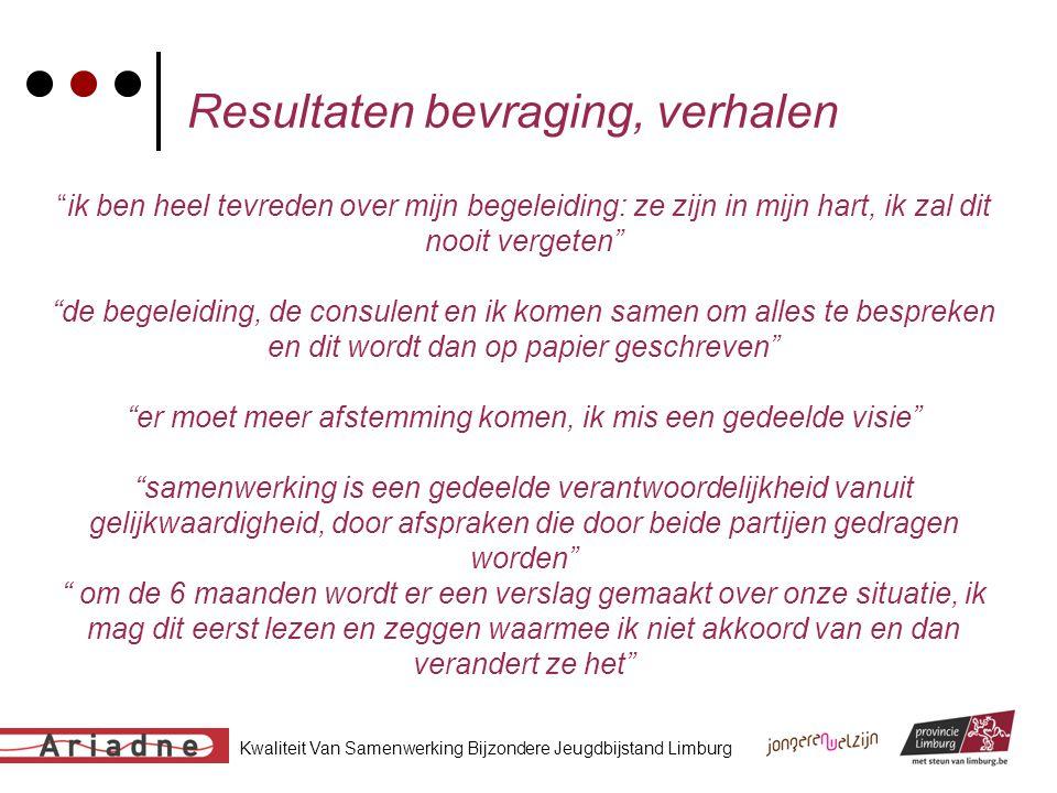 """Kwaliteit Van Samenwerking Bijzondere Jeugdbijstand Limburg Resultaten bevraging, verhalen """"ik ben heel tevreden over mijn begeleiding: ze zijn in mij"""