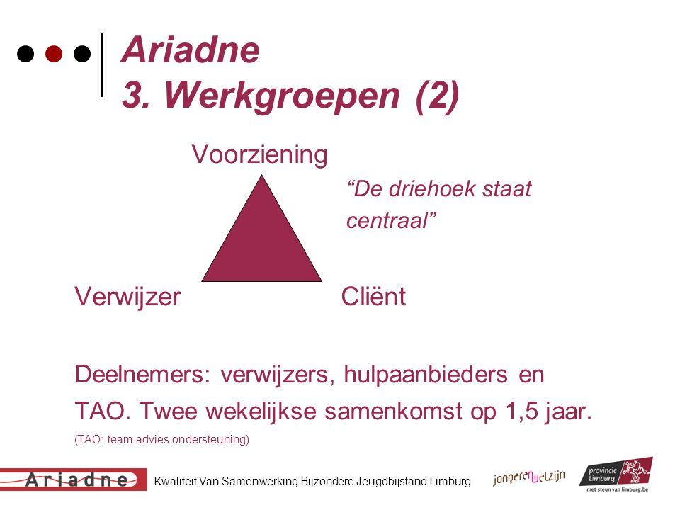 """Kwaliteit Van Samenwerking Bijzondere Jeugdbijstand Limburg Ariadne 3. Werkgroepen (2) Voorziening """"De driehoek staat centraal"""" VerwijzerCliënt Deelne"""