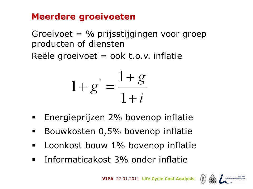 Meerdere groeivoeten  Energieprijzen 2% bovenop inflatie  Bouwkosten 0,5% bovenop inflatie  Loonkost bouw 1% bovenop inflatie  Informaticakost 3%