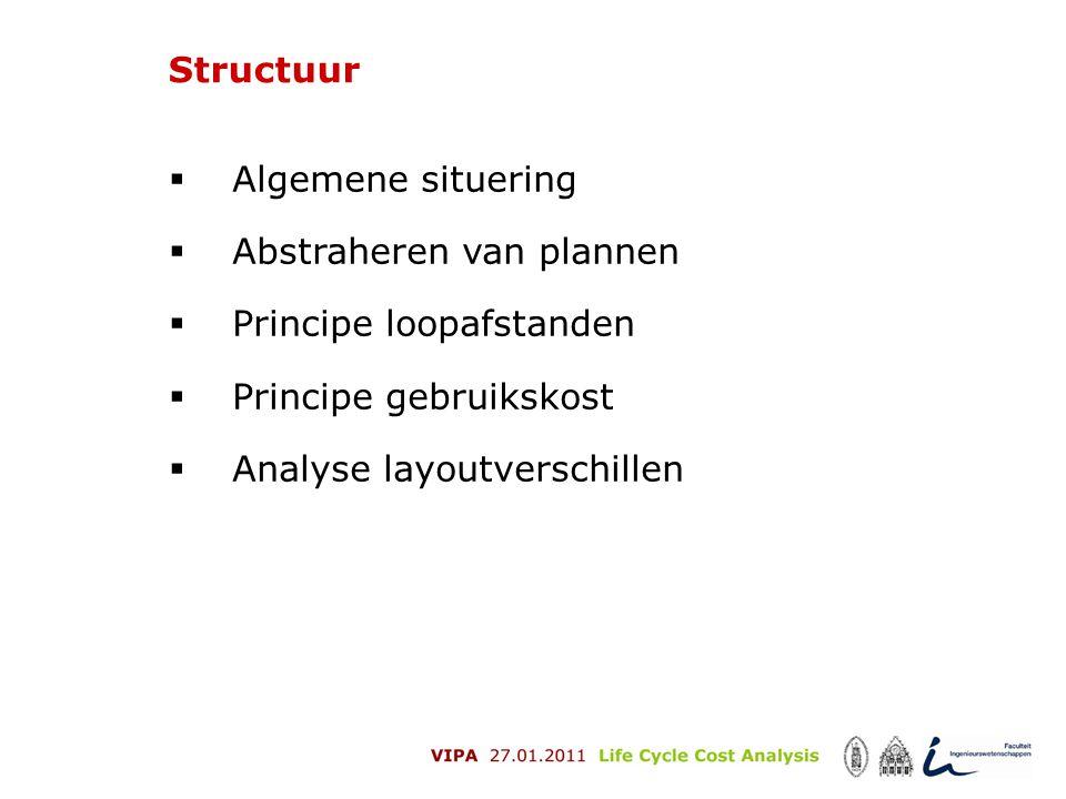 Structuur  Algemene situering  Abstraheren van plannen  Principe loopafstanden  Principe gebruikskost  Analyse layoutverschillen
