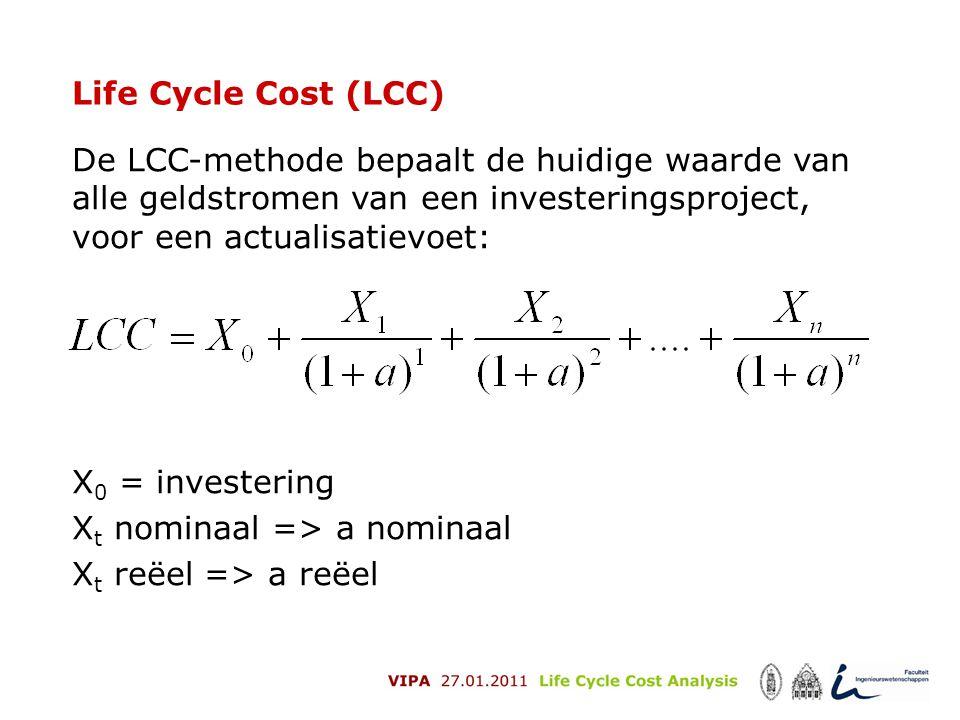 Life Cycle Cost (LCC) De LCC-methode bepaalt de huidige waarde van alle geldstromen van een investeringsproject, voor een actualisatievoet: X 0 = inve