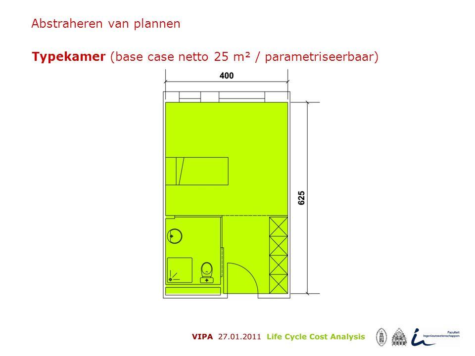 Typekamer (base case netto 25 m² / parametriseerbaar)