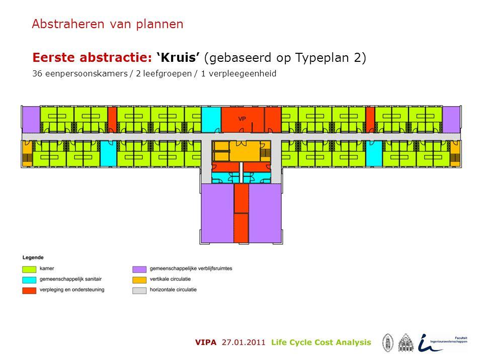 Abstraheren van plannen Eerste abstractie: 'Kruis' (gebaseerd op Typeplan 2) 36 eenpersoonskamers / 2 leefgroepen / 1 verpleegeenheid