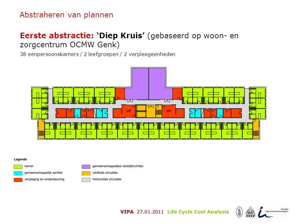 Abstraheren van plannen Eerste abstractie: 'Diep Kruis' (gebaseerd op woon- en zorgcentrum OCMW Genk) 38 eenpersoonskamers / 2 leefgroepen / 2 verplee
