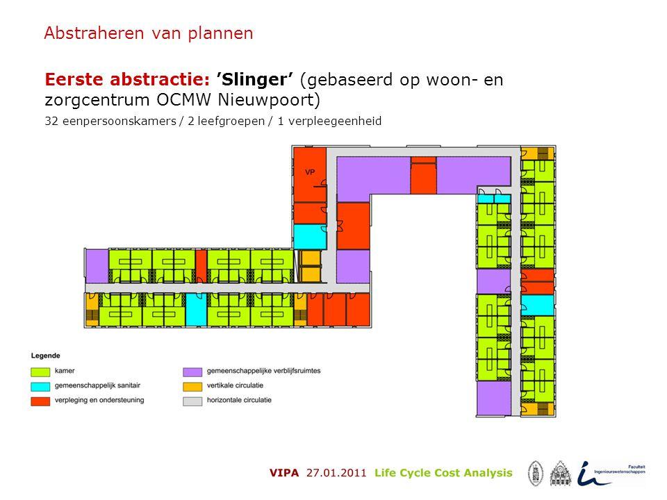 Abstraheren van plannen Eerste abstractie: 'Slinger' (gebaseerd op woon- en zorgcentrum OCMW Nieuwpoort) 32 eenpersoonskamers / 2 leefgroepen / 1 verp