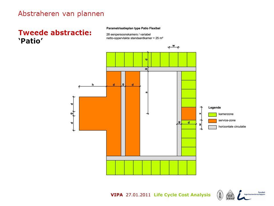 Abstraheren van plannen Tweede abstractie: 'Patio'