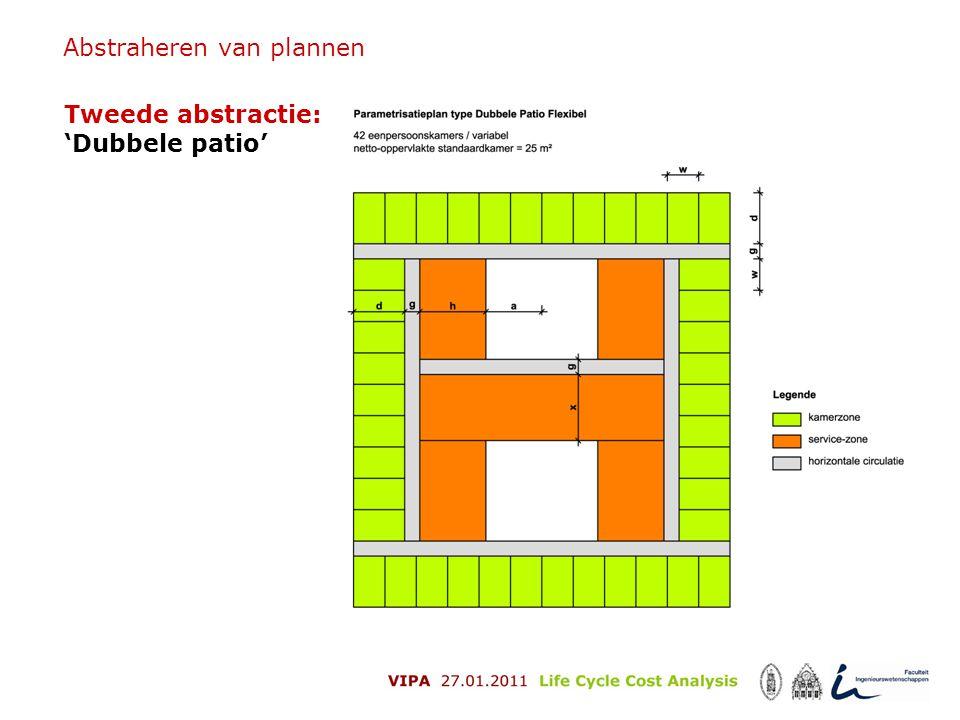 Abstraheren van plannen Tweede abstractie: 'Dubbele patio'