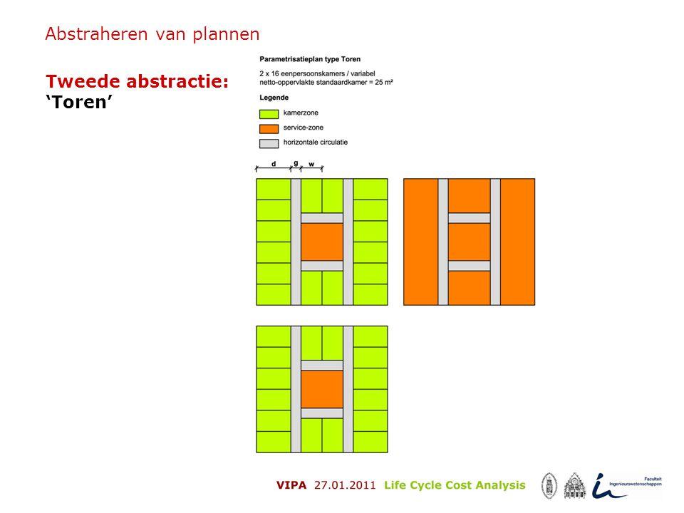 Abstraheren van plannen Tweede abstractie: 'Toren'