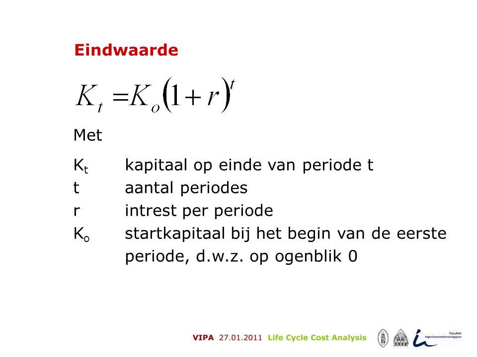 Eindwaarde Met K t kapitaal op einde van periode t t aantal periodes r intrest per periode K o startkapitaal bij het begin van de eerste periode, d.w.
