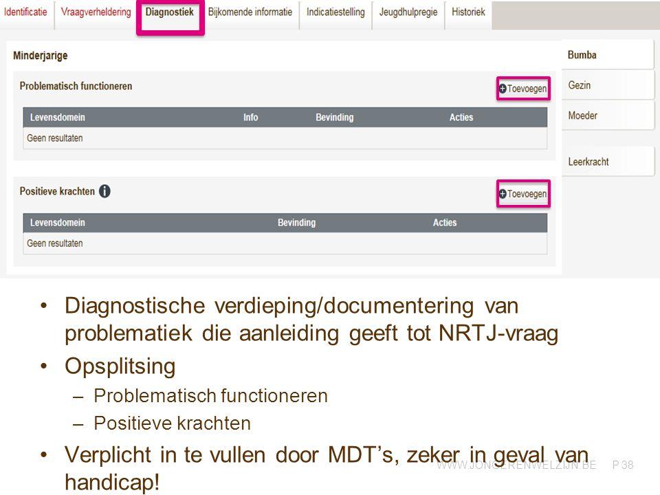 WWW.JONGERENWELZIJN.BE P Diagnostische verdieping/documentering van problematiek die aanleiding geeft tot NRTJ-vraag Opsplitsing –Problematisch functi