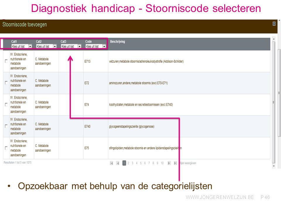 WWW.JONGERENWELZIJN.BE P Diagnostiek handicap - Stoorniscode selecteren 46 Opzoekbaar met behulp van de categorielijsten