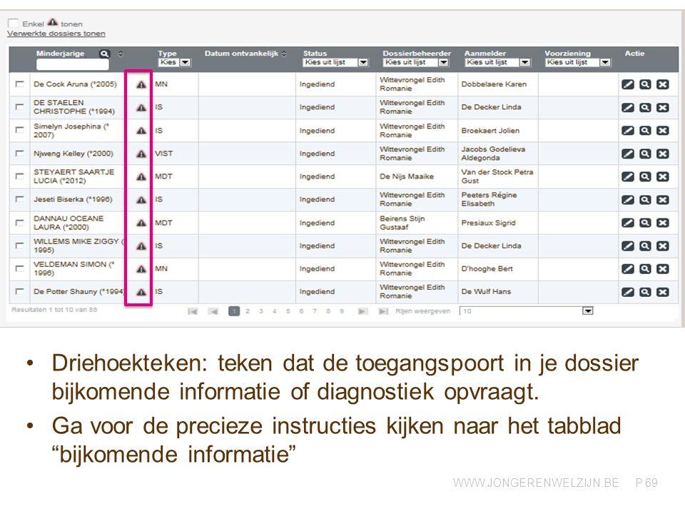 WWW.JONGERENWELZIJN.BE P Driehoekteken: teken dat de toegangspoort in je dossier bijkomende informatie of diagnostiek opvraagt. Ga voor de precieze in