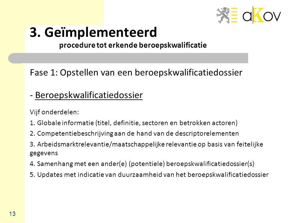 3. Geïmplementeerd procedure tot erkende beroepskwalificatie Fase 1: Opstellen van een beroepskwalificatiedossier - Beroepskwalificatiedossier Vijf on