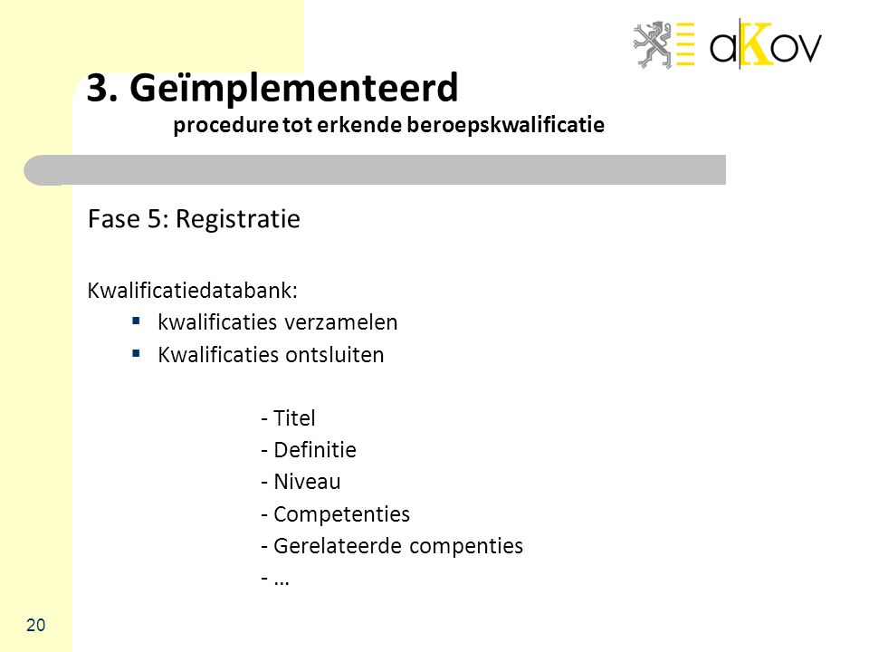 3. Geïmplementeerd procedure tot erkende beroepskwalificatie Fase 5: Registratie Kwalificatiedatabank:  kwalificaties verzamelen  Kwalificaties onts