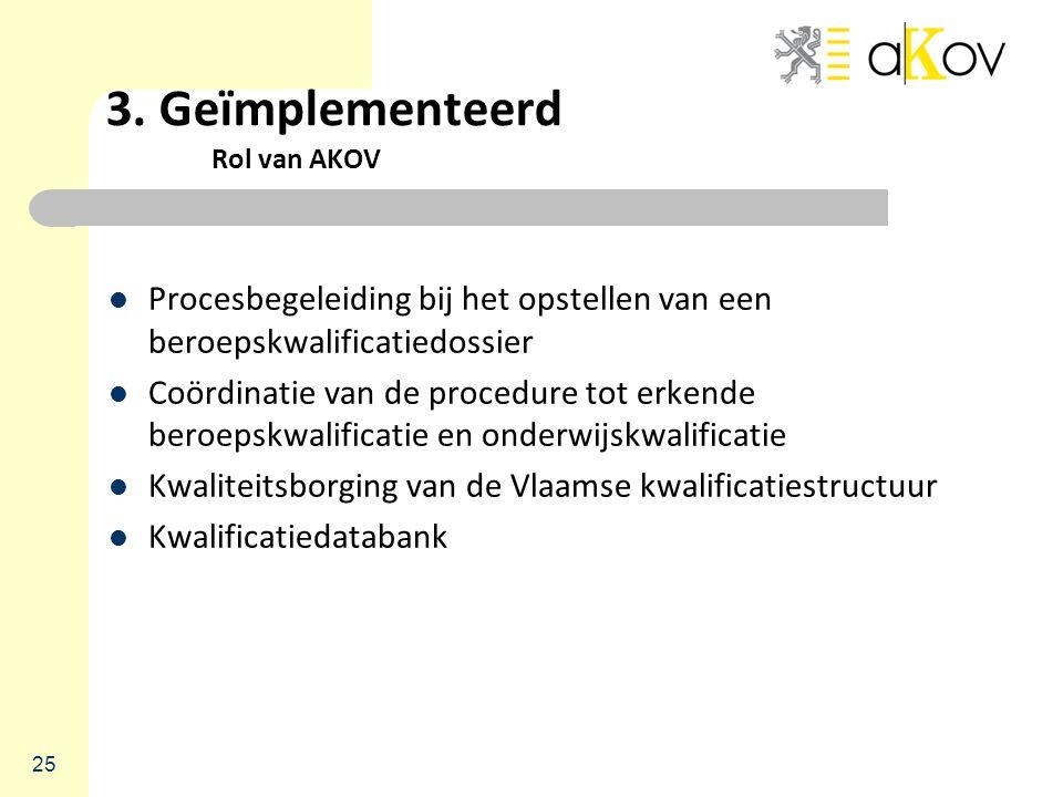 3. Geïmplementeerd Rol van AKOV Procesbegeleiding bij het opstellen van een beroepskwalificatiedossier Coördinatie van de procedure tot erkende beroep