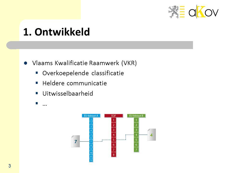 3 1. Ontwikkeld Vlaams Kwalificatie Raamwerk (VKR)  Overkoepelende classificatie  Heldere communicatie  Uitwisselbaarheid  …