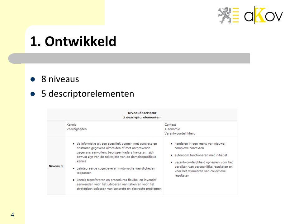 1. Ontwikkeld 8 niveaus 5 descriptorelementen 4