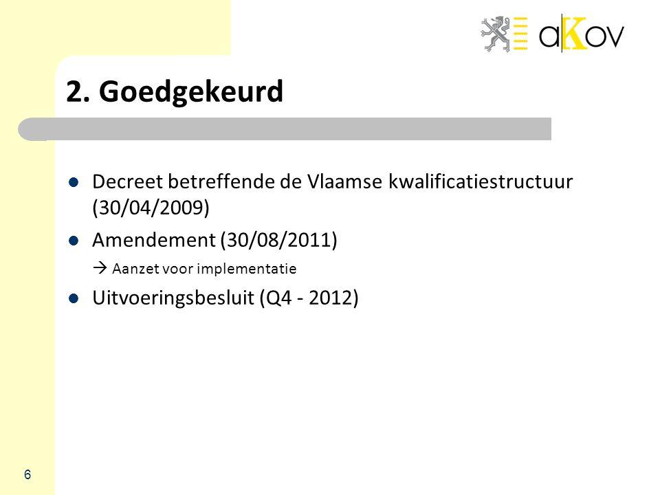 2. Goedgekeurd Decreet betreffende de Vlaamse kwalificatiestructuur (30/04/2009) Amendement (30/08/2011)  Aanzet voor implementatie Uitvoeringsbeslui
