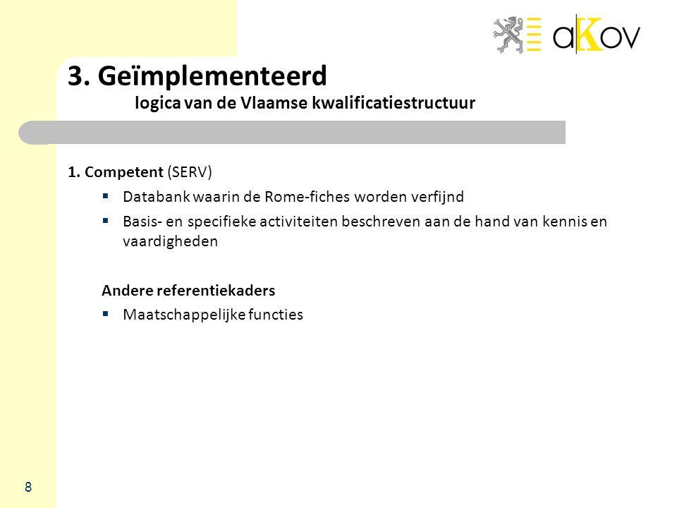 3. Geïmplementeerd logica van de Vlaamse kwalificatiestructuur 1. Competent (SERV)  Databank waarin de Rome-fiches worden verfijnd  Basis- en specif