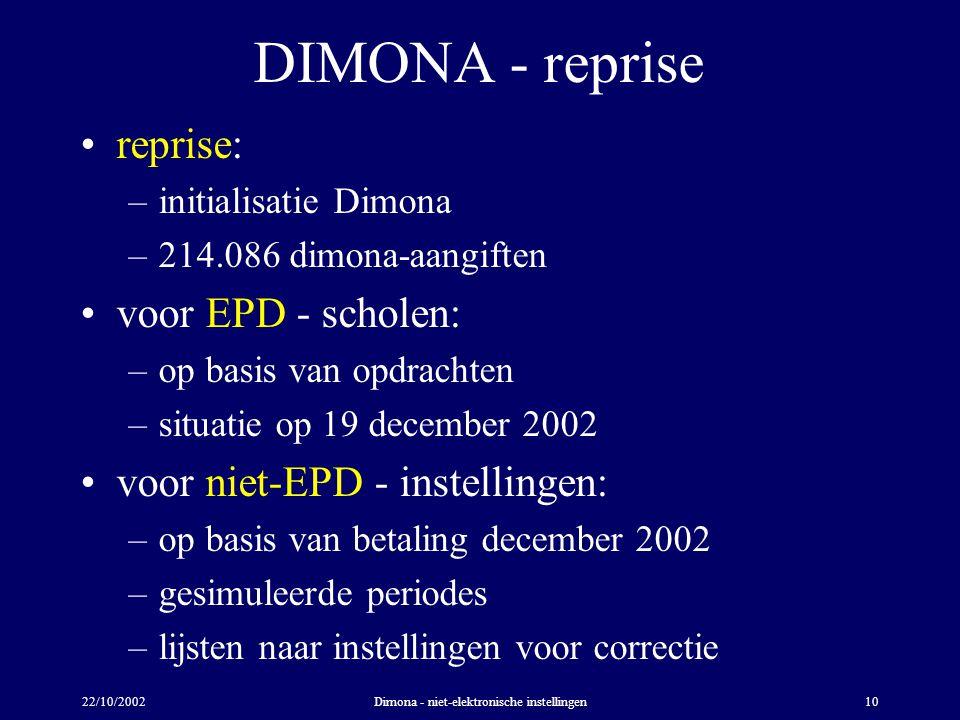 22/10/2002Dimona - niet-elektronische instellingen10 DIMONA - reprise reprise: –initialisatie Dimona –214.086 dimona-aangiften voor EPD - scholen: –op basis van opdrachten –situatie op 19 december 2002 voor niet-EPD - instellingen: –op basis van betaling december 2002 –gesimuleerde periodes –lijsten naar instellingen voor correctie