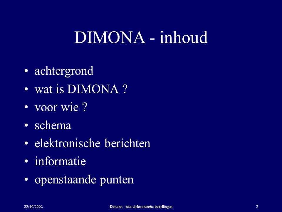 22/10/2002Dimona - niet-elektronische instellingen2 DIMONA - inhoud achtergrond wat is DIMONA ? voor wie ? schema elektronische berichten informatie o