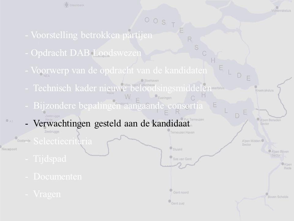- Voorstelling betrokken partijen - Opdracht DAB Loodswezen - Voorwerp van de opdracht van de kandidaten - Technisch kader nieuwe beloodsingsmiddelen