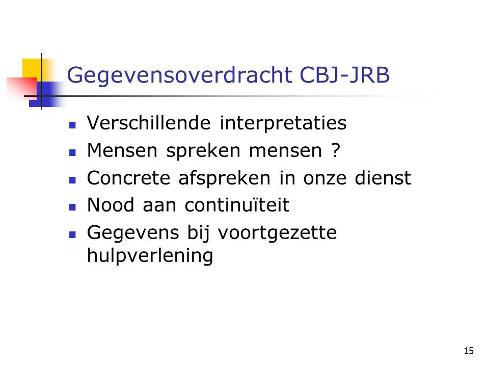 Gegevensoverdracht CBJ-JRB Verschillende interpretaties Mensen spreken mensen .