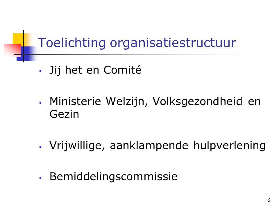 Toelichting organisatiestructuur  Jij het en Comité  Ministerie Welzijn, Volksgezondheid en Gezin  Vrijwillige, aanklampende hulpverlening  Bemiddelingscommissie 3