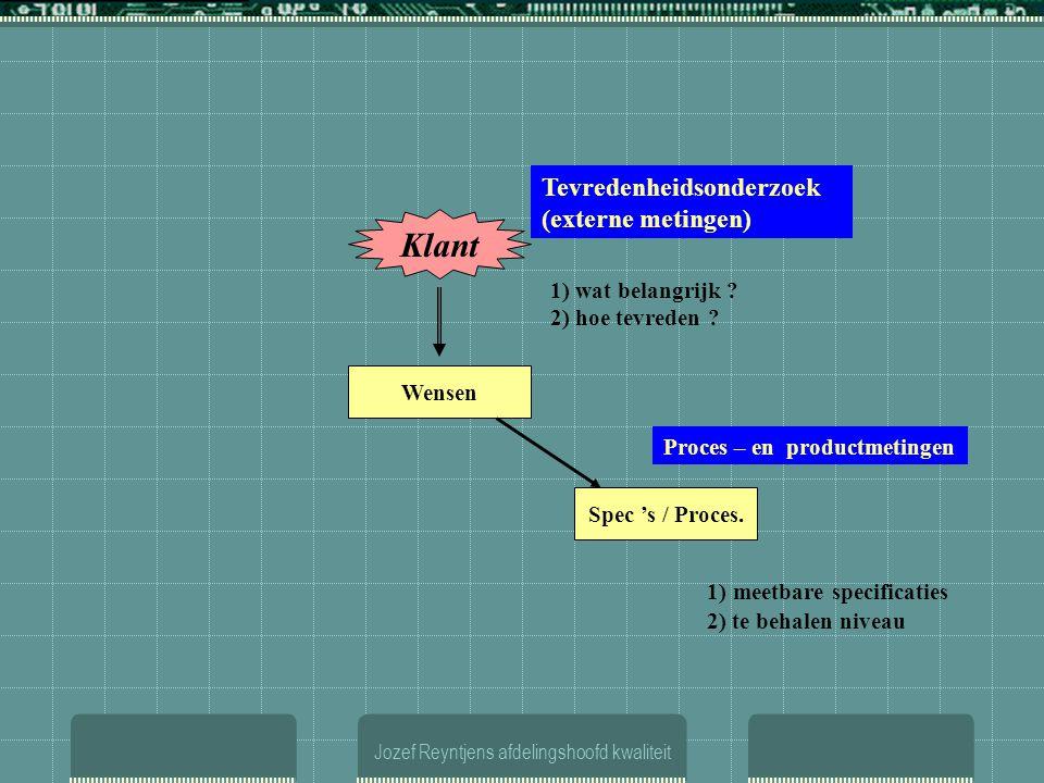 Jozef Reyntjens afdelingshoofd kwaliteit Klant Wensen Spec 's / Proces.