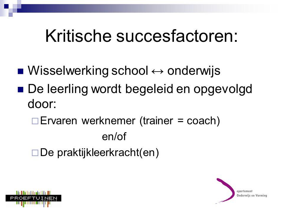 Kritische succesfactoren: Wisselwerking school ↔ onderwijs De leerling wordt begeleid en opgevolgd door:  Ervaren werknemer (trainer = coach) en/of  De praktijkleerkracht(en)
