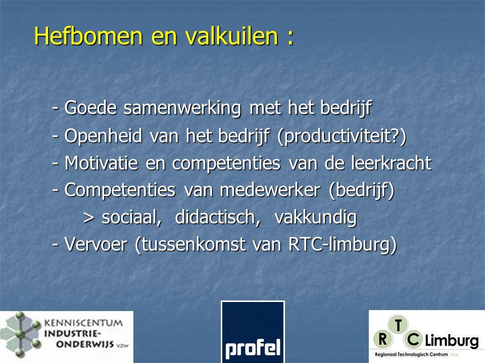 Hefbomen en valkuilen : - Goede samenwerking met het bedrijf - Openheid van het bedrijf (productiviteit ) - Motivatie en competenties van de leerkracht - Competenties van medewerker (bedrijf) > sociaal, didactisch, vakkundig - Vervoer (tussenkomst van RTC-limburg)