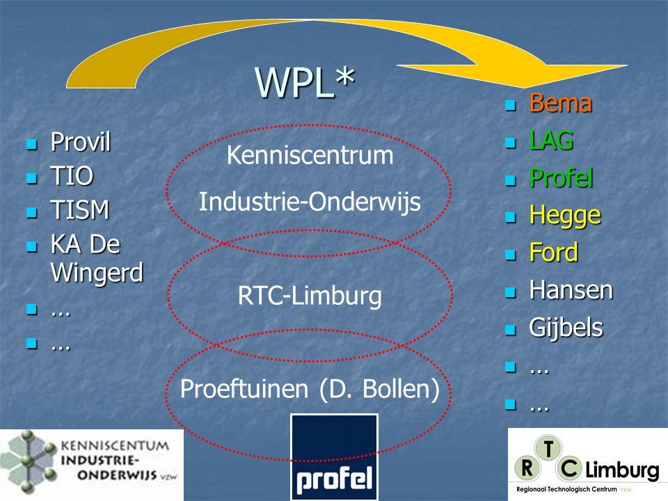 WPL* Provil Provil TIO TIO TISM TISM KA De Wingerd KA De Wingerd … … Bema Bema LAG LAG Profel Profel Hegge Hegge Ford Ford Hansen Hansen Gijbels Gijbels … … Kenniscentrum Industrie-Onderwijs RTC-Limburg Proeftuinen (D.