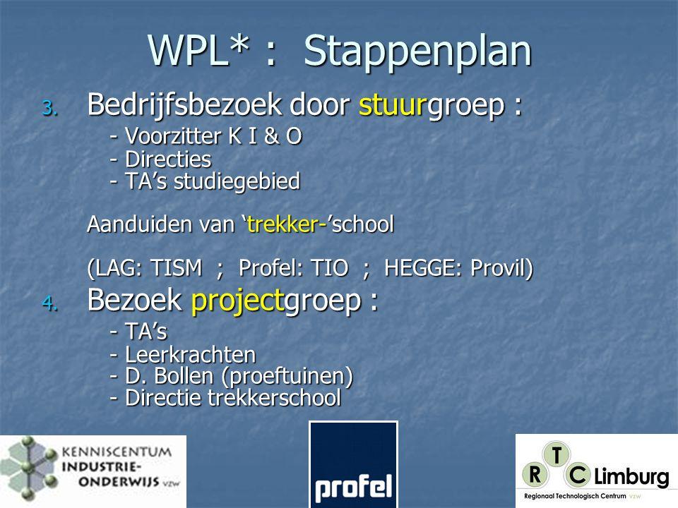 WPL* : Stappenplan 5.Bedrijfsstage voor leerkrachten 6.