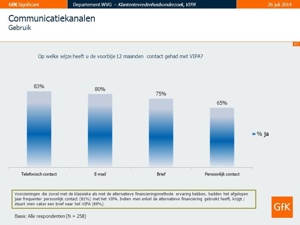 18 GfK SignificantDepartement WVG – Klantentevredenheidsonderzoek, VIPA26 juli 2014 75% 4% Basis: Alle respondenten die de afgelopen twaalf maanden op die manier contact gehad hebben met VIPA (N varieert) Hoe tevreden bent u over....