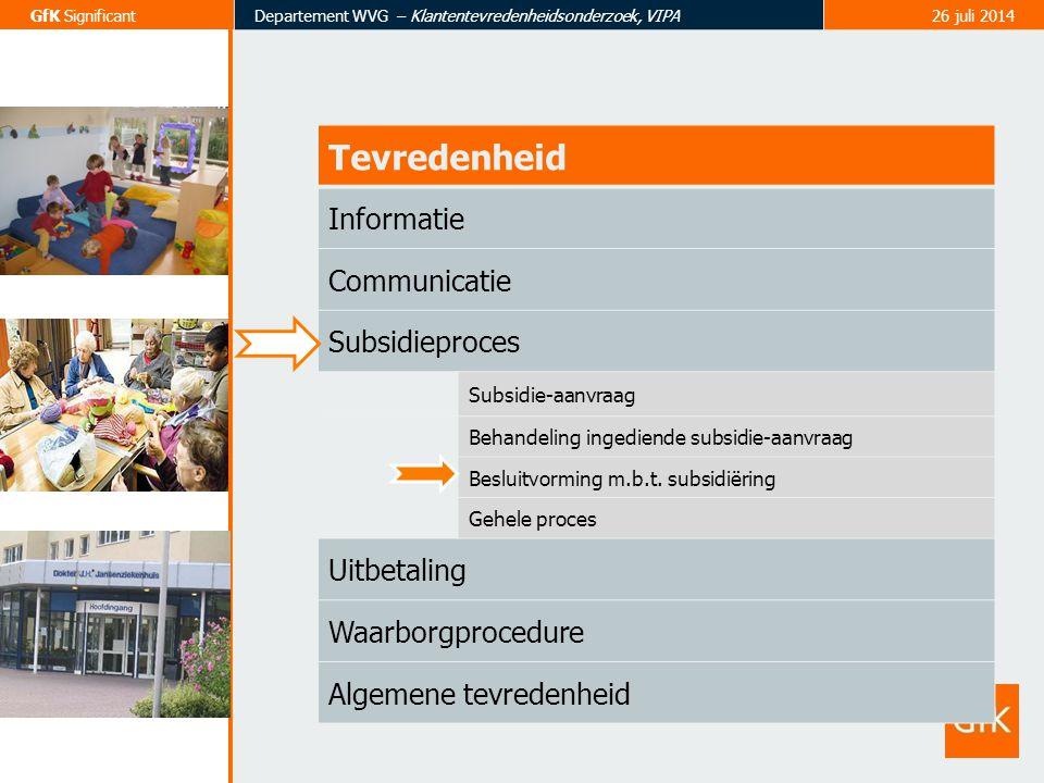 30 GfK SignificantDepartement WVG – Klantentevredenheidsonderzoek, VIPA26 juli 2014 Besluitvorming m.b.t.