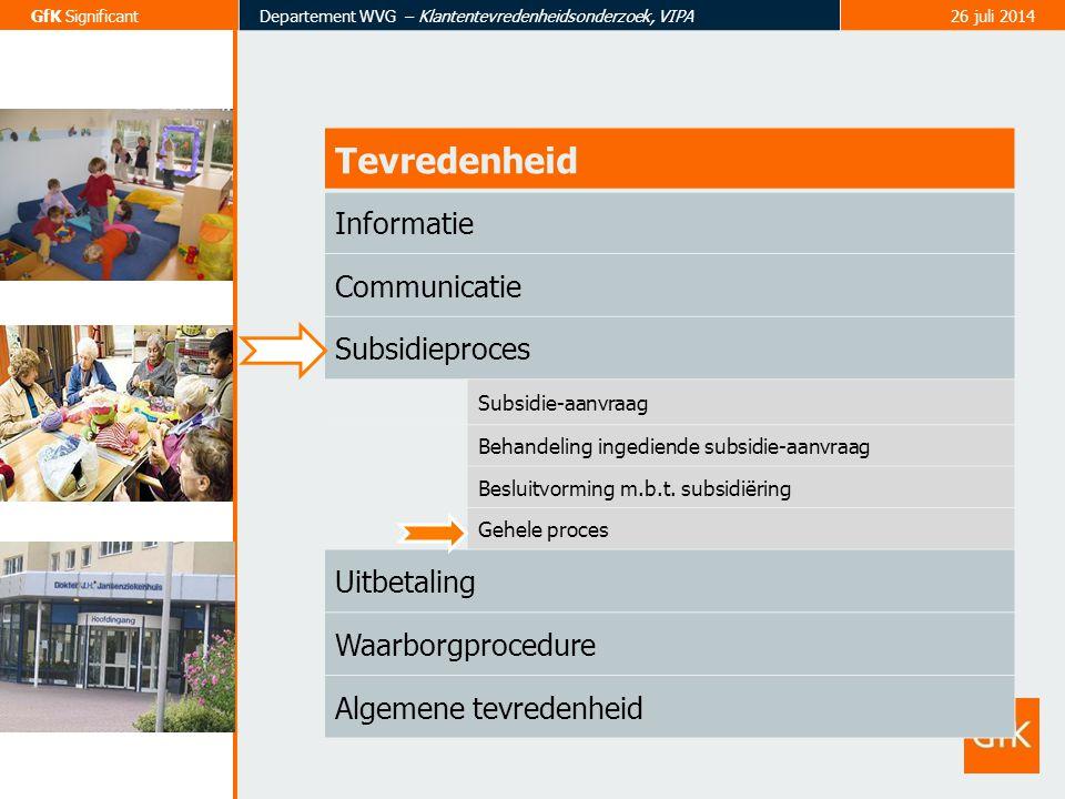 1 2 3 GfK SignificantDepartement WVG – Klantentevredenheidsonderzoek, VIPA26 juli 2014 Tevredenheid Informatie Communicatie Subsidieproces Subsidie-aa
