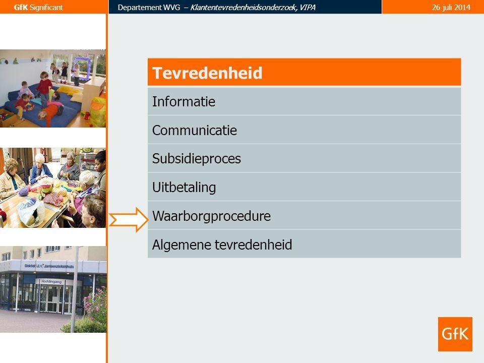 1 2 3 GfK SignificantDepartement WVG – Klantentevredenheidsonderzoek, VIPA26 juli 2014 Tevredenheid Informatie Communicatie Subsidieproces Uitbetaling