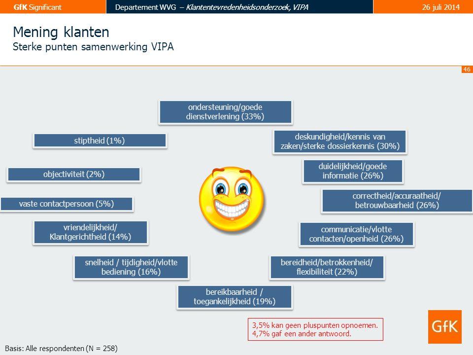 46 GfK SignificantDepartement WVG – Klantentevredenheidsonderzoek, VIPA26 juli 2014 deskundigheid/kennis van zaken/sterke dossierkennis (30%) bereikba