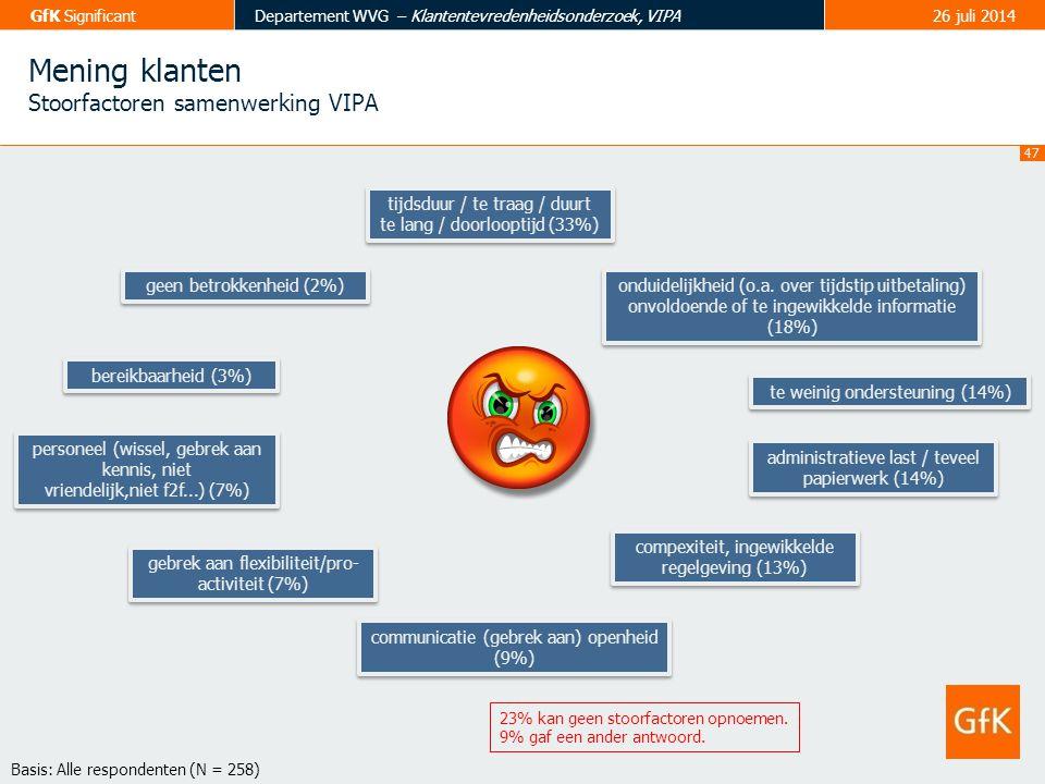 48 GfK SignificantDepartement WVG – Klantentevredenheidsonderzoek, VIPA26 juli 2014 hogere budgetten (7%) snelheid / vlotte afhandeling / kortere doorlooptijd (39%) soepelheid / flexibiliteit / meedenken (10%) minder administratie /vereenvoudiging (12%) Mening klanten Verwachtingen VIPA correctheid / nauwkeurigheid / betrouwbaarheid (10%) duidelijkheid / juiste informatie (18%) ondersteuning /begeleiding / goede samenwerking (26%) Basis: Alle respondenten (N = 259) feedback / openheid / communicatie (10%) 14% zegt expliciet dat hij geen verwachtingen heeft / dat het moet blijven zoals het nu is.