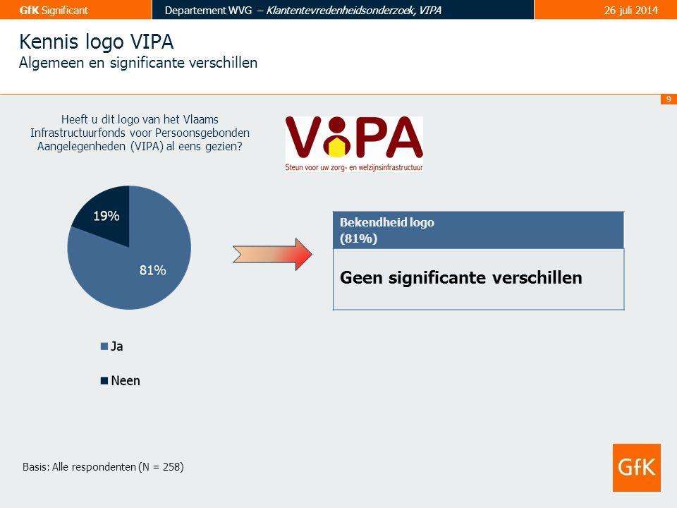 9 GfK SignificantDepartement WVG – Klantentevredenheidsonderzoek, VIPA26 juli 2014 Kennis logo VIPA Algemeen en significante verschillen Basis: Alle r