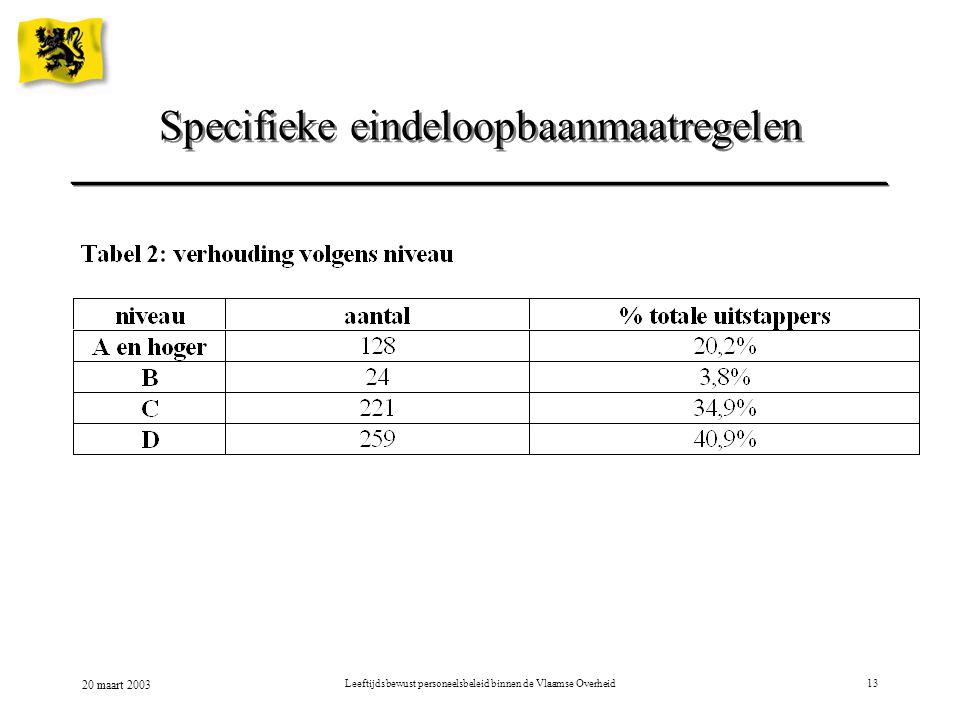 20 maart 2003 Leeftijdsbewust personeelsbeleid binnen de Vlaamse Overheid13 Specifieke eindeloopbaanmaatregelen