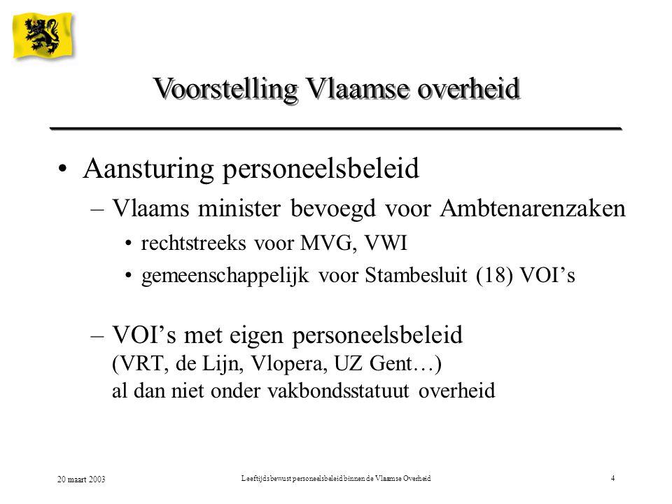 20 maart 2003 Leeftijdsbewust personeelsbeleid binnen de Vlaamse Overheid4 Aansturing personeelsbeleid –Vlaams minister bevoegd voor Ambtenarenzaken rechtstreeks voor MVG, VWI gemeenschappelijk voor Stambesluit (18) VOI's –VOI's met eigen personeelsbeleid (VRT, de Lijn, Vlopera, UZ Gent…) al dan niet onder vakbondsstatuut overheid Voorstelling Vlaamse overheid