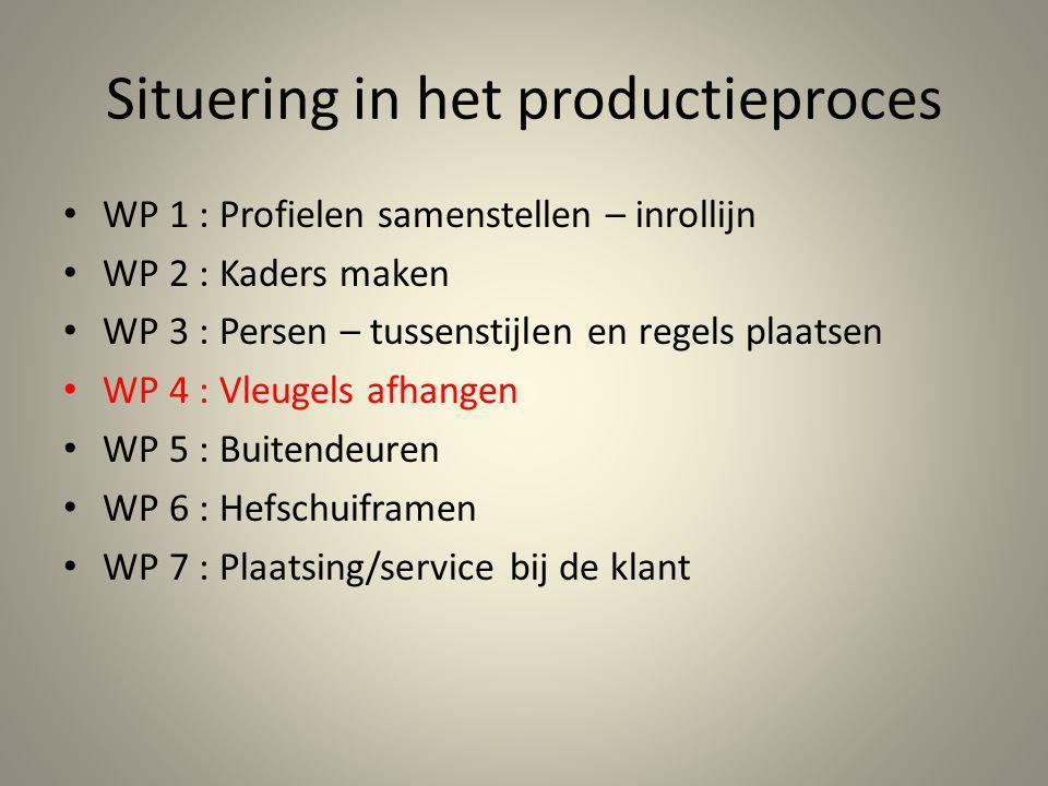 Situering in het productieproces WP 1 : Profielen samenstellen – inrollijn WP 2 : Kaders maken WP 3 : Persen – tussenstijlen en regels plaatsen WP 4 :