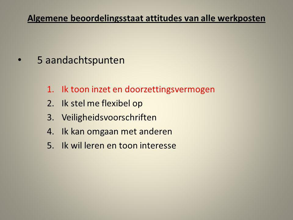 Algemene beoordelingsstaat attitudes van alle werkposten 5 aandachtspunten 1.Ik toon inzet en doorzettingsvermogen 2.Ik stel me flexibel op 3.Veilighe