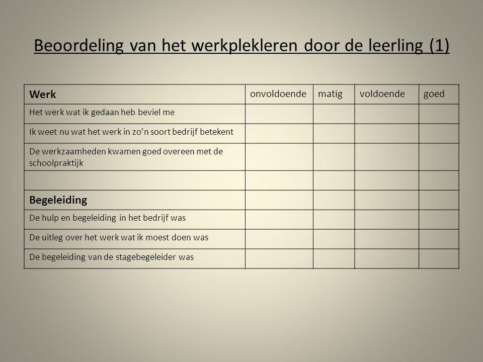 Beoordeling van het werkplekleren door de leerling (1) Werk onvoldoendematigvoldoendegoed Het werk wat ik gedaan heb beviel me Ik weet nu wat het werk