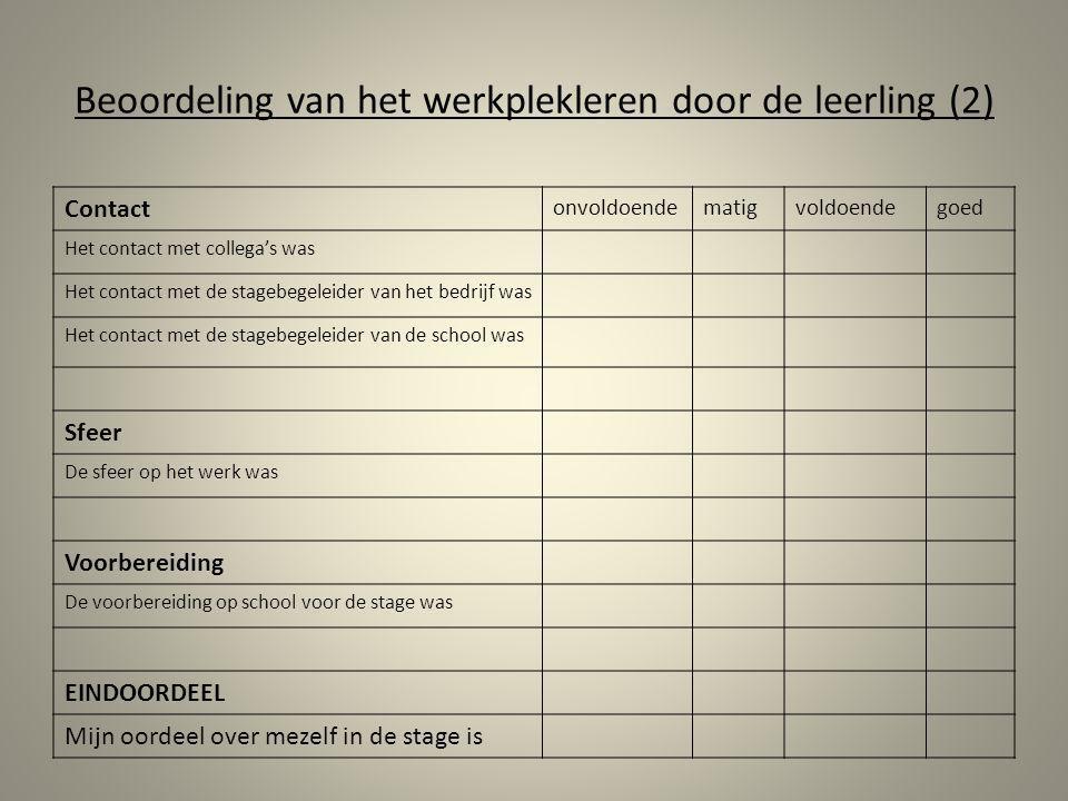 Beoordeling van het werkplekleren door de leerling (2) Contact onvoldoendematigvoldoendegoed Het contact met collega's was Het contact met de stagebeg