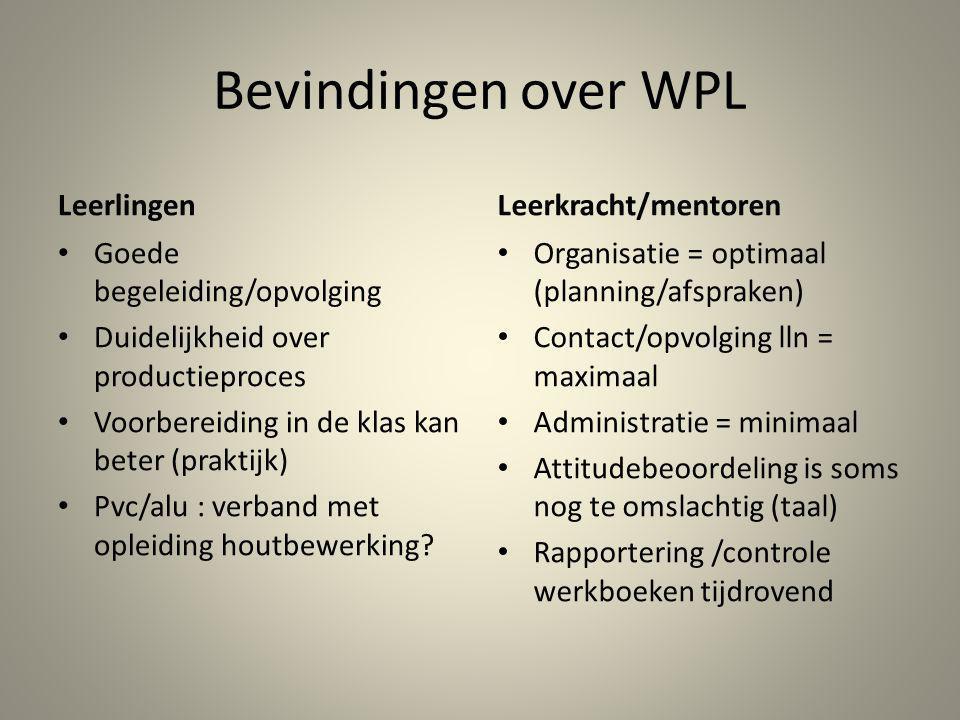 Bevindingen over WPL Leerlingen Goede begeleiding/opvolging Duidelijkheid over productieproces Voorbereiding in de klas kan beter (praktijk) Pvc/alu :