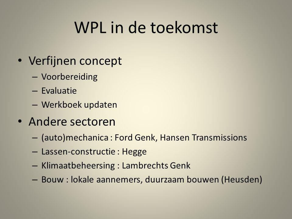WPL in de toekomst Verfijnen concept – Voorbereiding – Evaluatie – Werkboek updaten Andere sectoren – (auto)mechanica : Ford Genk, Hansen Transmission