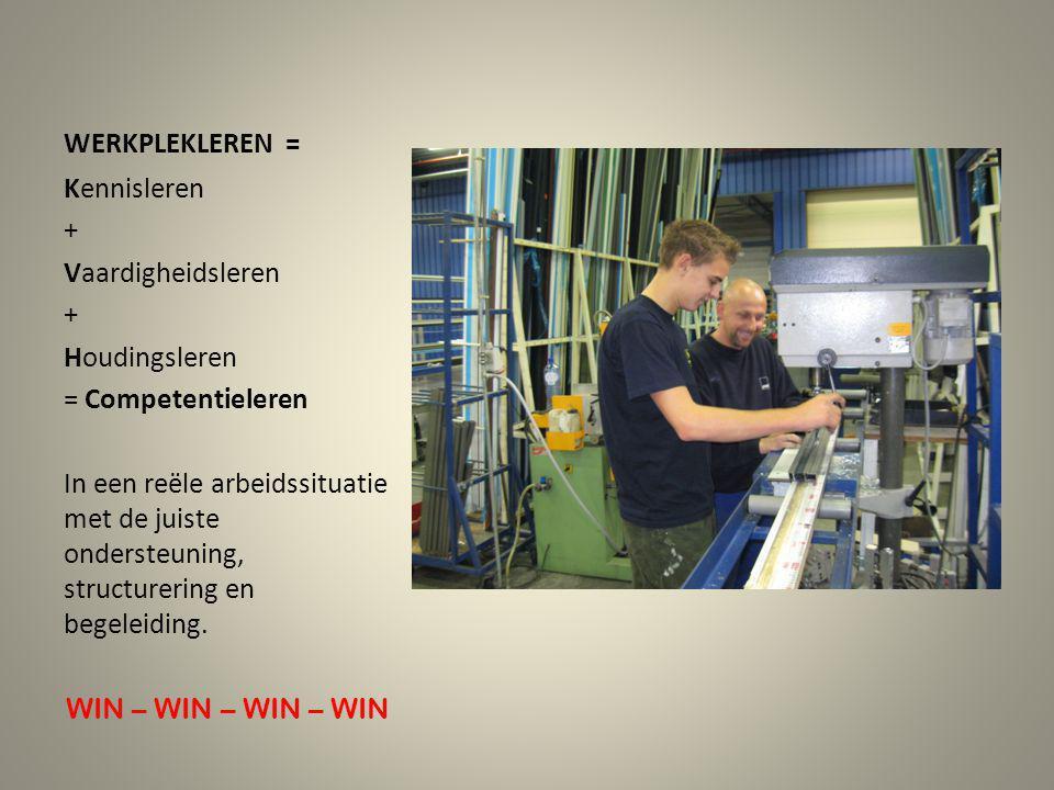 WERKPLEKLEREN = Kennisleren + Vaardigheidsleren + Houdingsleren = Competentieleren In een reële arbeidssituatie met de juiste ondersteuning, structure