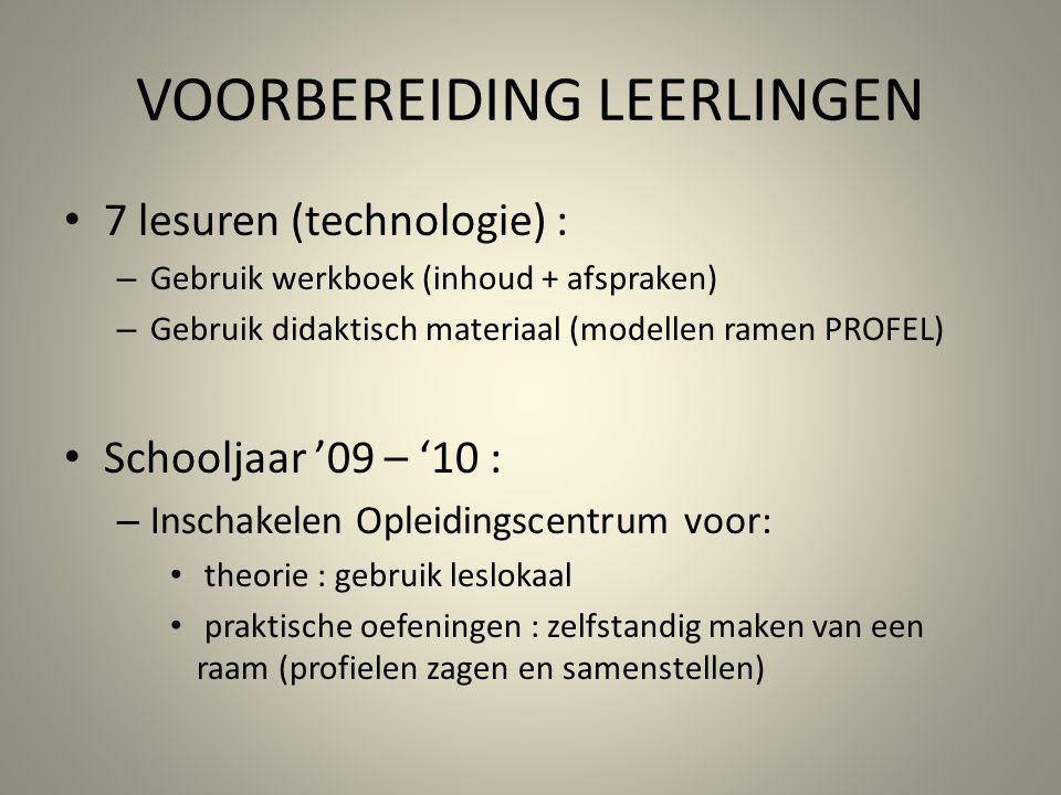 VOORBEREIDING LEERLINGEN 7 lesuren (technologie) : – Gebruik werkboek (inhoud + afspraken) – Gebruik didaktisch materiaal (modellen ramen PROFEL) Scho